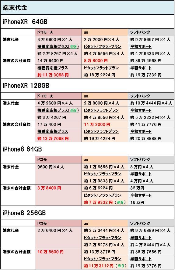 f:id:dragon_post:20181107141725p:plain