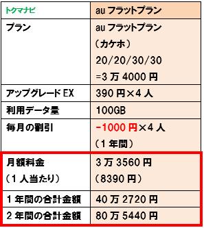 f:id:dragon_post:20181107141803p:plain