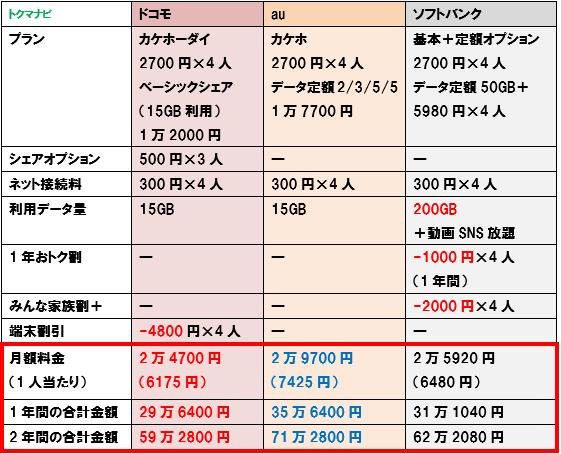 f:id:dragon_post:20181107142050p:plain