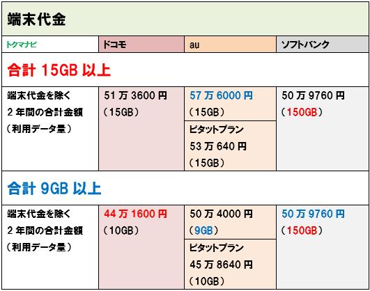 f:id:dragon_post:20181107142210p:plain