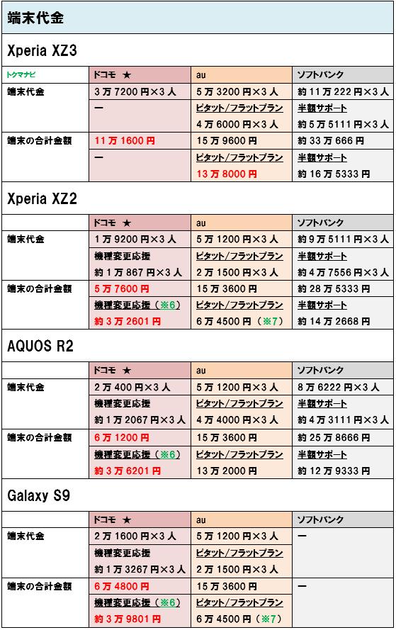 f:id:dragon_post:20181107142237p:plain
