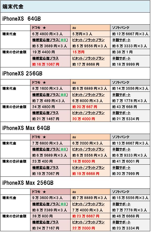 f:id:dragon_post:20181107142303p:plain