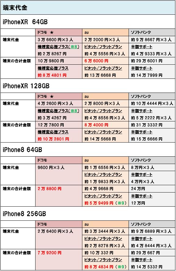 f:id:dragon_post:20181107142322p:plain