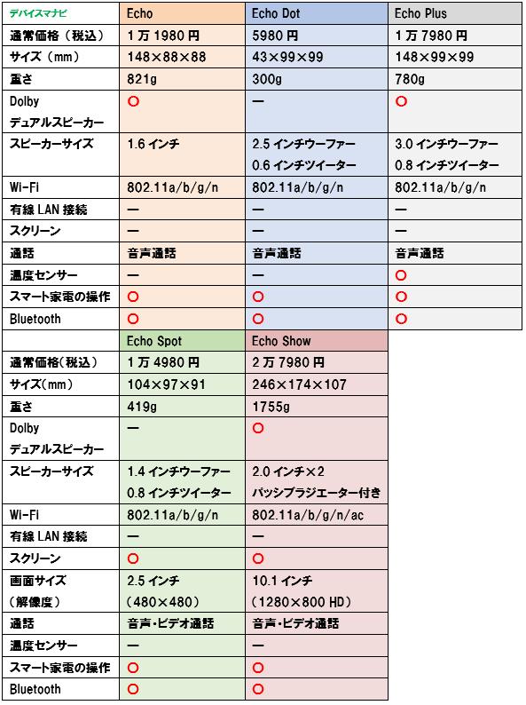f:id:dragon_post:20181117184818p:plain