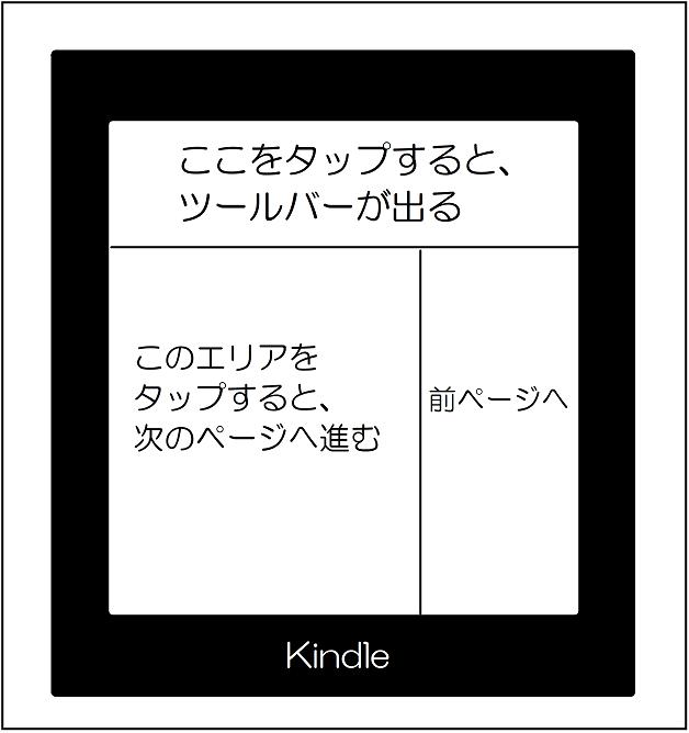 Kindleページめくりの方法