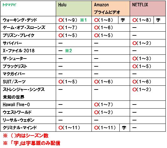 f:id:dragon_post:20190325200441p:plain