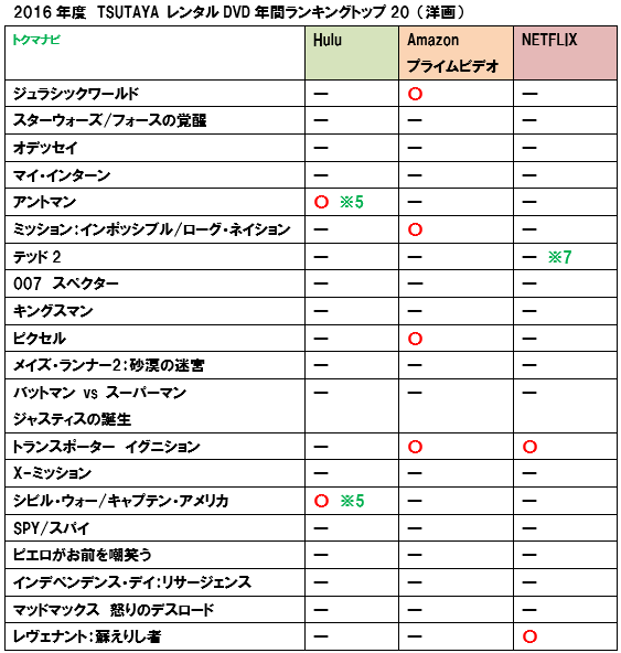 f:id:dragon_post:20190325200902p:plain