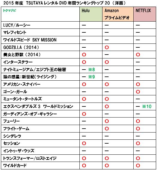 f:id:dragon_post:20190325200926p:plain