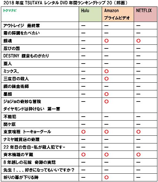 f:id:dragon_post:20190325201003p:plain