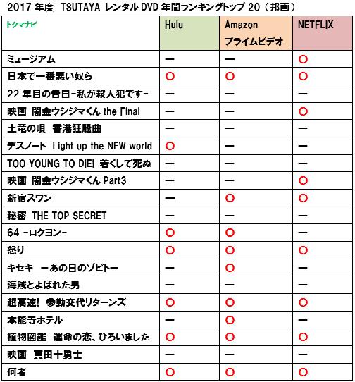 f:id:dragon_post:20190325201417p:plain