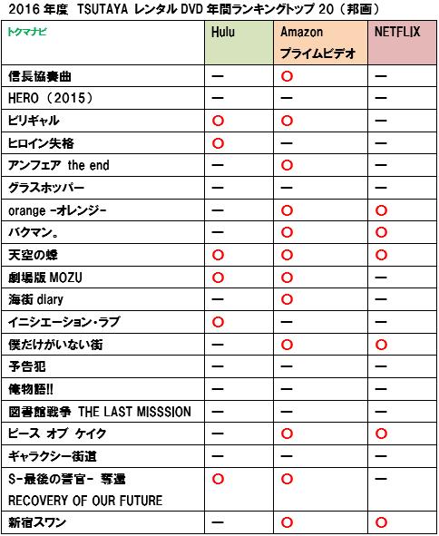 f:id:dragon_post:20190325201432p:plain