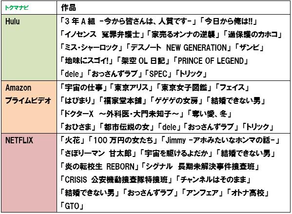 f:id:dragon_post:20190325213804p:plain