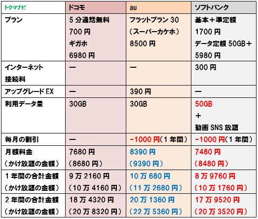 f:id:dragon_post:20190610151427p:plain