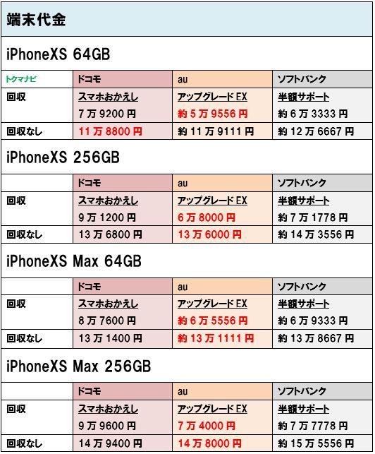 iPhoneXS iPhoneXSMax 端末価格 個人