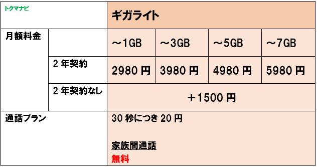 f:id:dragon_post:20190617114528p:plain