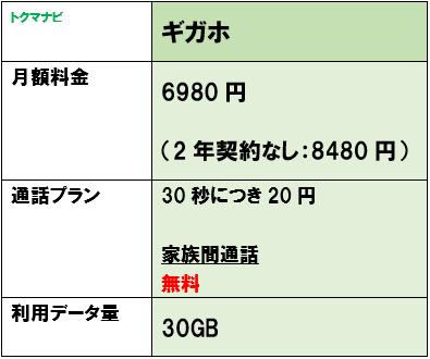 f:id:dragon_post:20190617114716p:plain