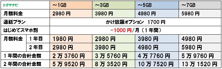 f:id:dragon_post:20190617120520p:plain