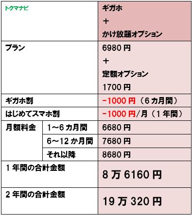 f:id:dragon_post:20190617120630p:plain
