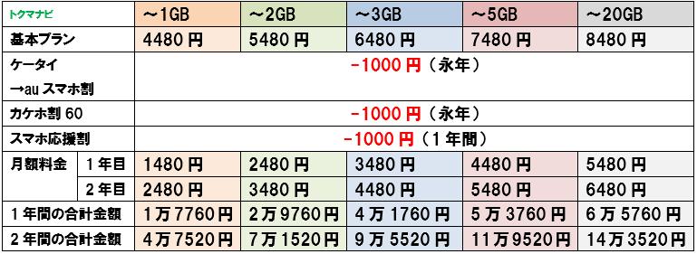 f:id:dragon_post:20190617135213p:plain