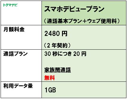 スマホデビュープラン ソフトバンク 月額料金