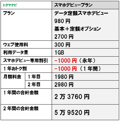 f:id:dragon_post:20190617141329p:plain