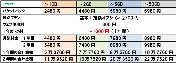f:id:dragon_post:20190617141416p:plain