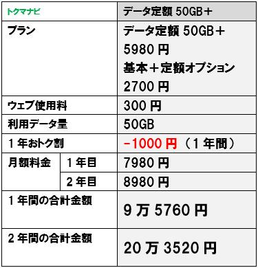 f:id:dragon_post:20190617141442p:plain