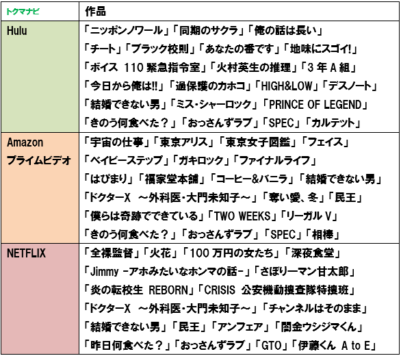 f:id:dragon_post:20191024151327p:plain