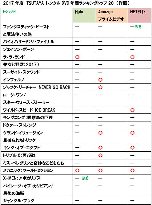 f:id:dragon_post:20191024151404p:plain