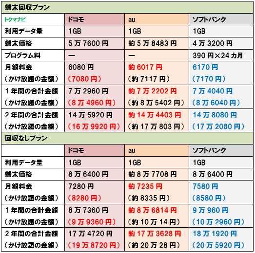 f:id:dragon_post:20191103121751p:plain