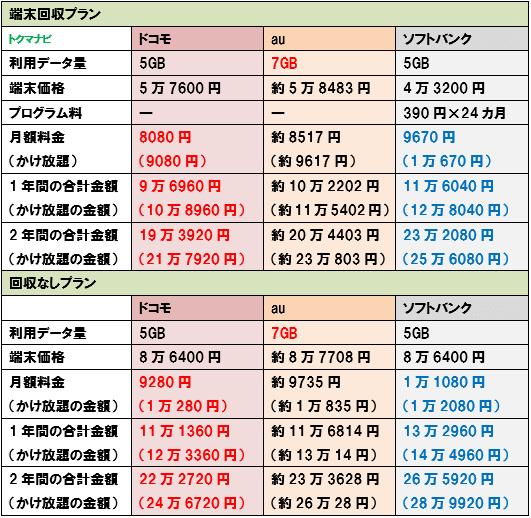 f:id:dragon_post:20191103121815p:plain