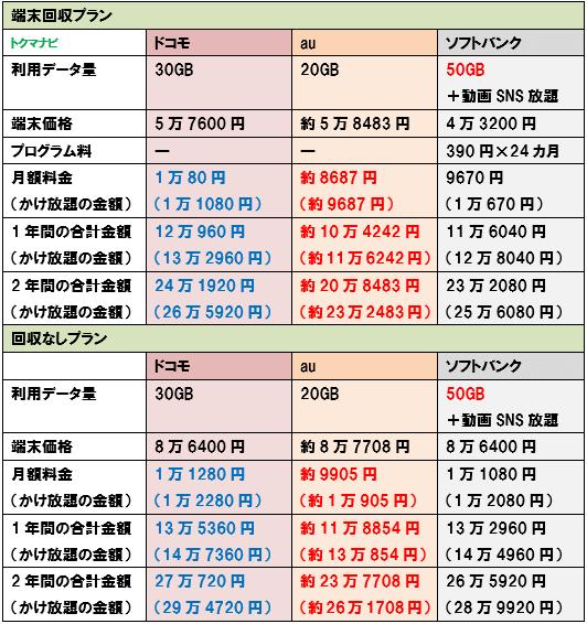 f:id:dragon_post:20191103121842p:plain