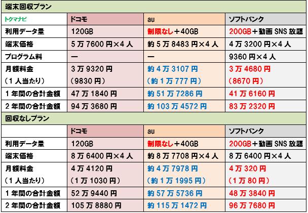 f:id:dragon_post:20191103152720p:plain