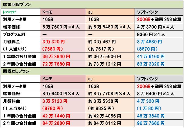 f:id:dragon_post:20191103152809p:plain