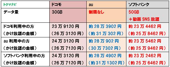 f:id:dragon_post:20191103181236p:plain