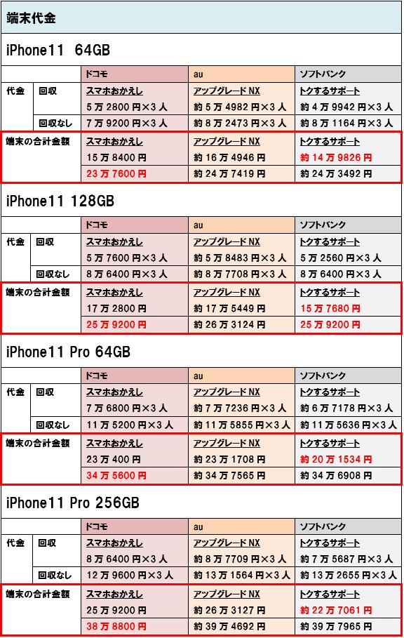 f:id:dragon_post:20191202151033p:plain