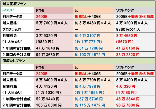 f:id:dragon_post:20200106122808p:plain