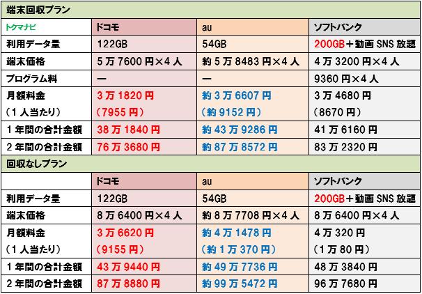 f:id:dragon_post:20200106122828p:plain