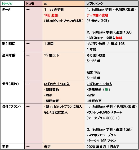 f:id:dragon_post:20200107161944p:plain