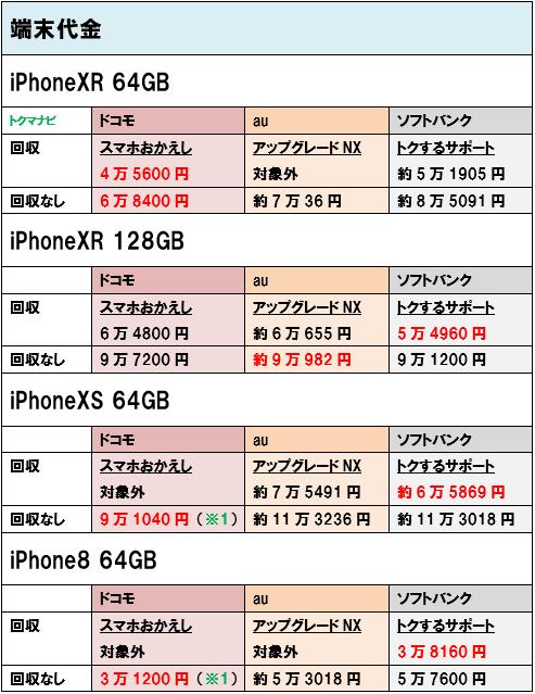 f:id:dragon_post:20200107162347p:plain