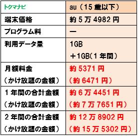f:id:dragon_post:20200107162854p:plain