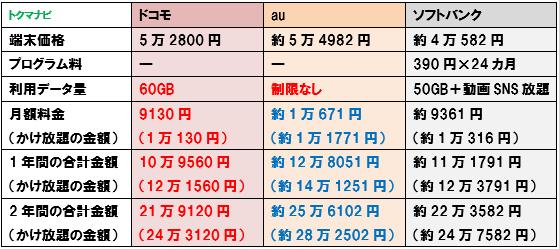 f:id:dragon_post:20200107163243p:plain