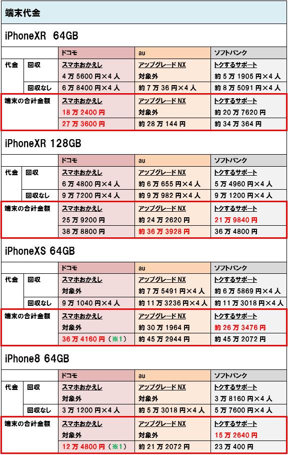 f:id:dragon_post:20200107163418p:plain