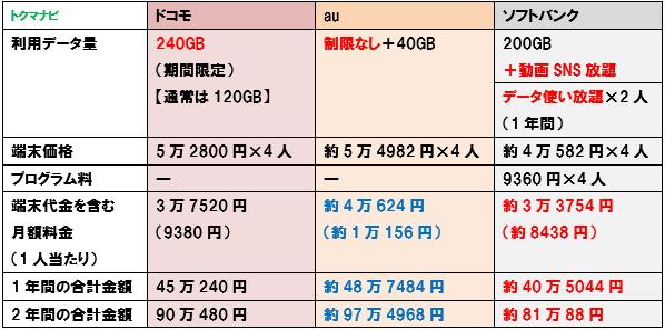 f:id:dragon_post:20200107163617p:plain