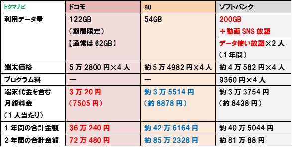 f:id:dragon_post:20200107163651p:plain