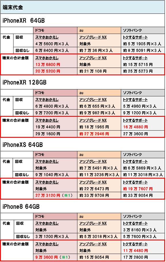 f:id:dragon_post:20200107163808p:plain