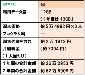 f:id:dragon_post:20200107163929p:plain