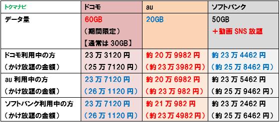 f:id:dragon_post:20200107181523p:plain