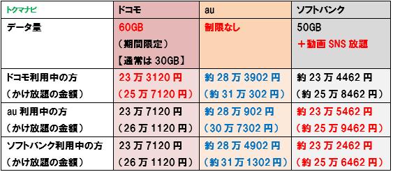 f:id:dragon_post:20200107181631p:plain