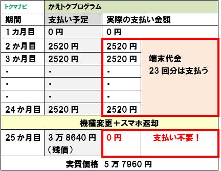 f:id:dragon_post:20200305103537p:plain